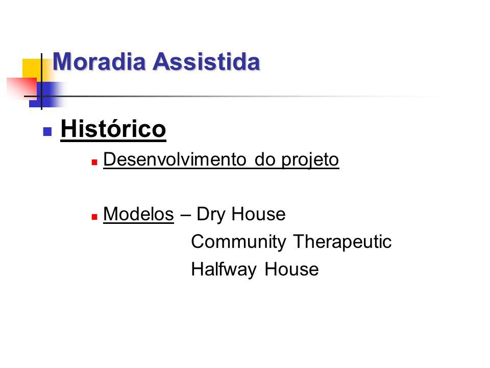 Moradia Assistida Histórico Desenvolvimento do projeto Modelos – Dry House Community Therapeutic Halfway House