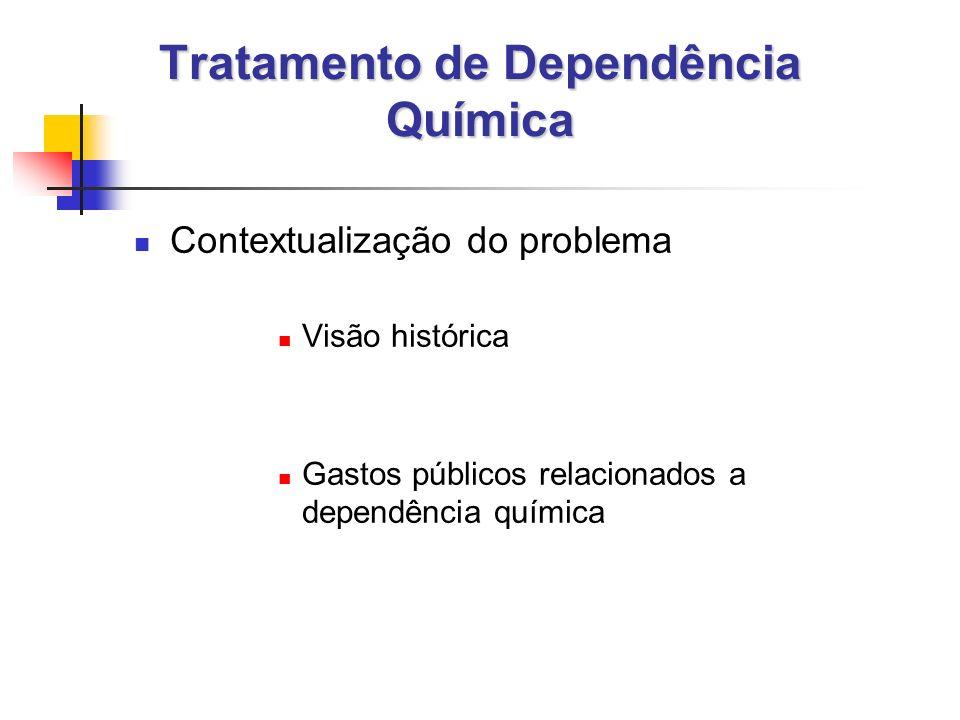 Tratamento de Dependência Química Contextualização do problema Visão histórica Gastos públicos relacionados a dependência química