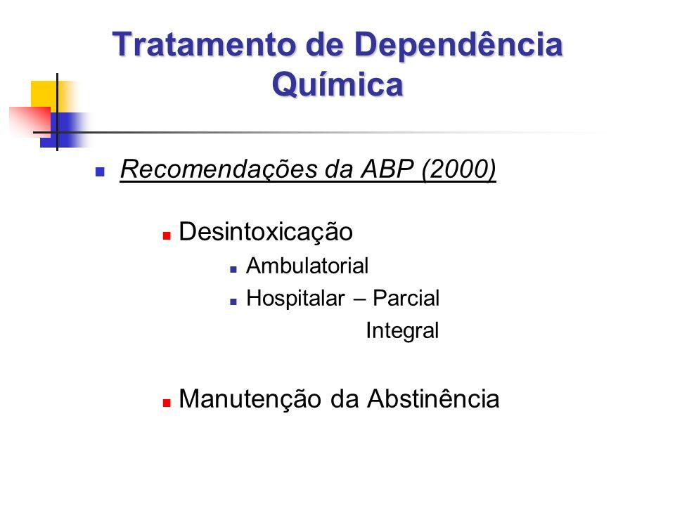 Tratamento de Dependência Química Recomendações da ABP (2000) Desintoxicação Ambulatorial Hospitalar – Parcial Integral Manutenção da Abstinência