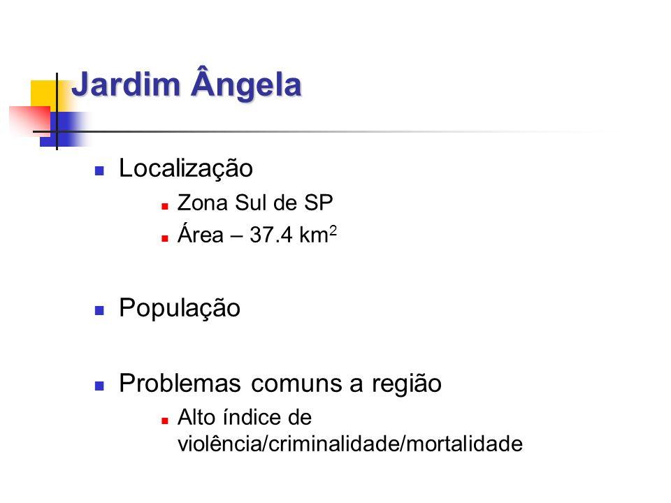 Jardim Ângela Localização Zona Sul de SP Área – 37.4 km 2 População Problemas comuns a região Alto índice de violência/criminalidade/mortalidade