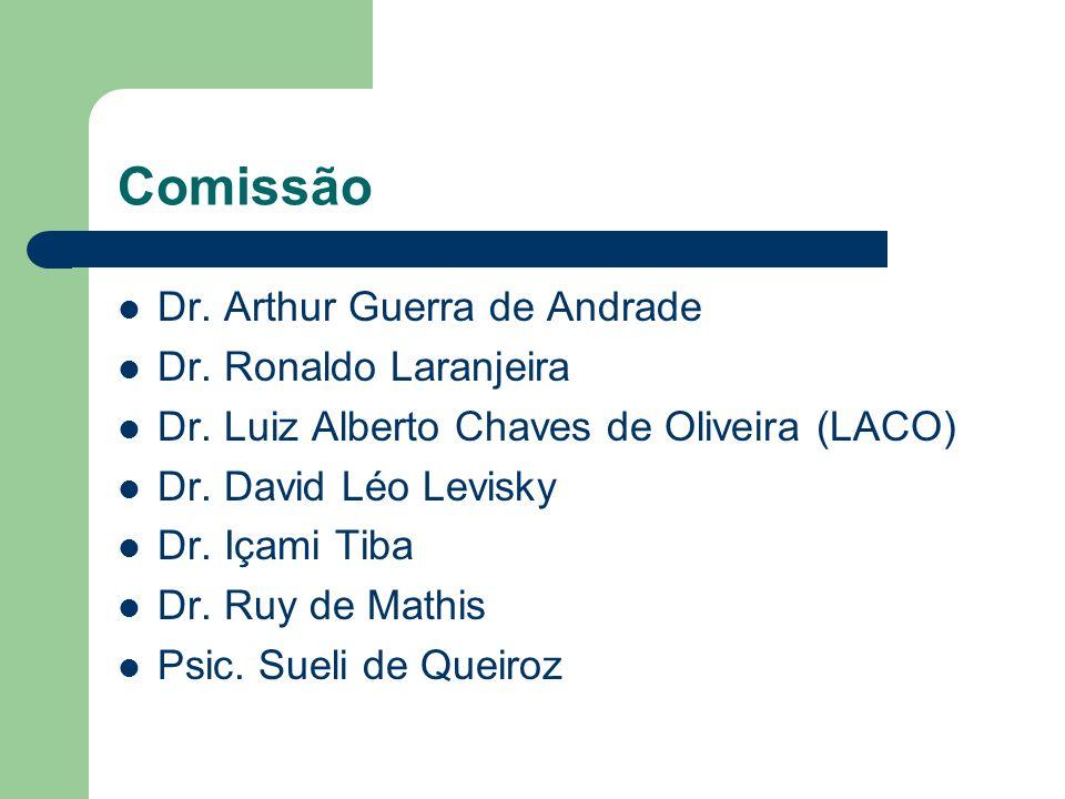 Comissão Dr.Arthur Guerra de Andrade Dr. Ronaldo Laranjeira Dr.