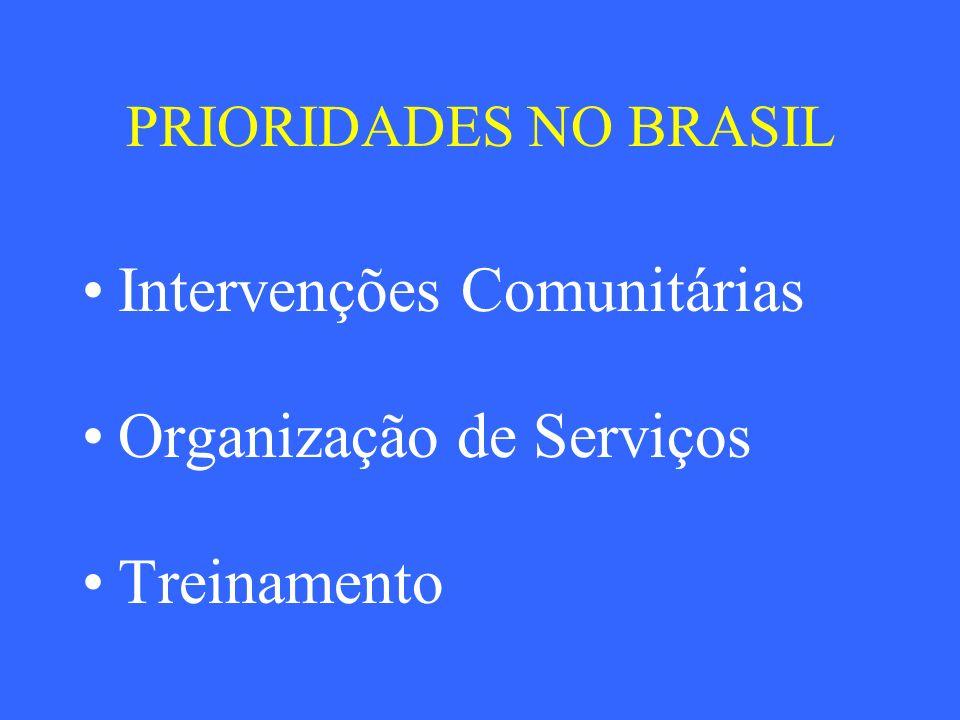 PRIORIDADES NO BRASIL Intervenções Comunitárias Organização de Serviços Treinamento