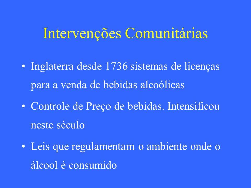 Intervenções Comunitárias Inglaterra desde 1736 sistemas de licenças para a venda de bebidas alcoólicas Controle de Preço de bebidas. Intensificou nes
