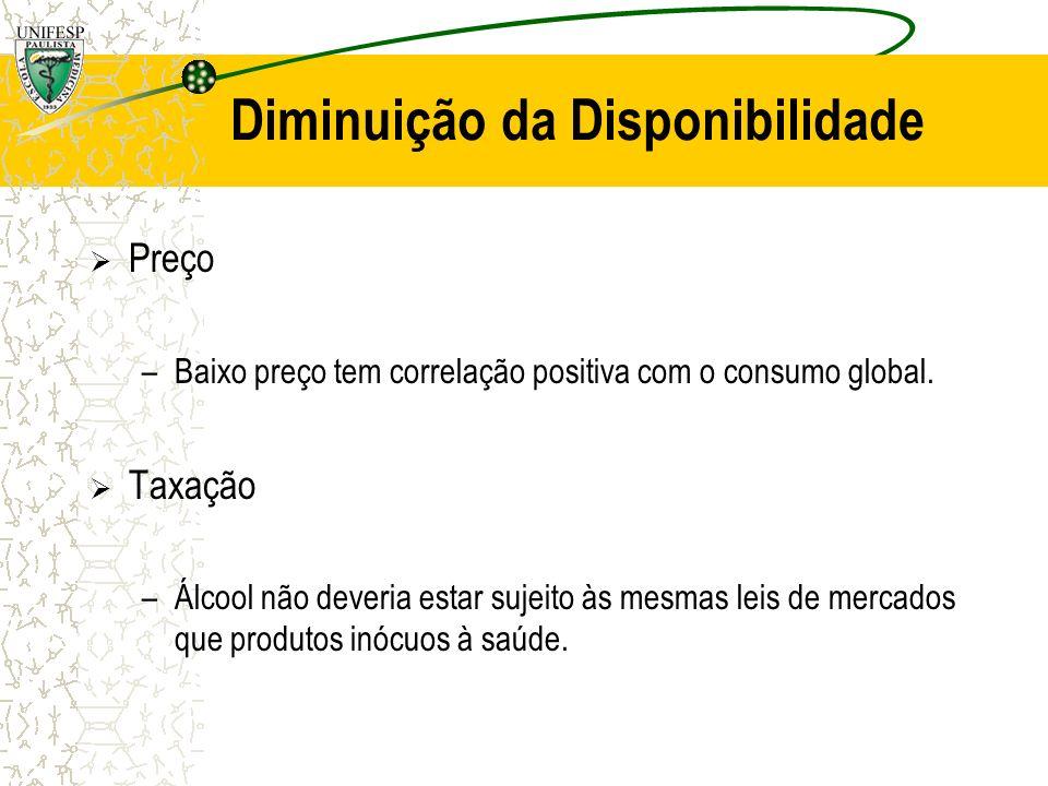 Diminuição da Disponibilidade Preço –Baixo preço tem correlação positiva com o consumo global. Taxação –Álcool não deveria estar sujeito às mesmas lei