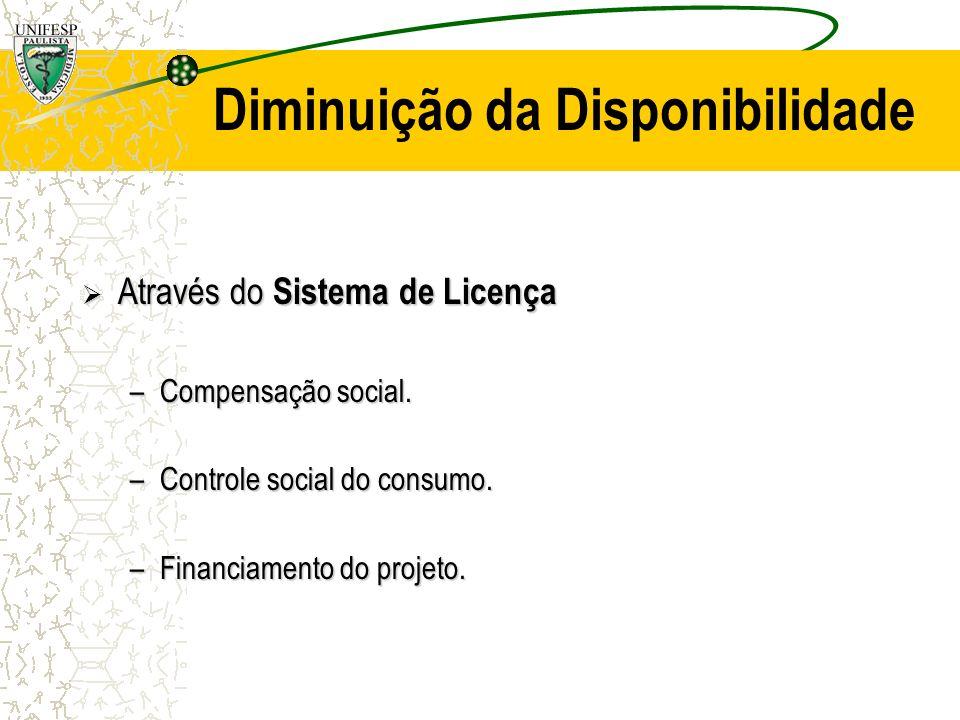 Diminuição da Disponibilidade Através do Sistema de Licença Através do Sistema de Licença –Compensação social. –Controle social do consumo. –Financiam