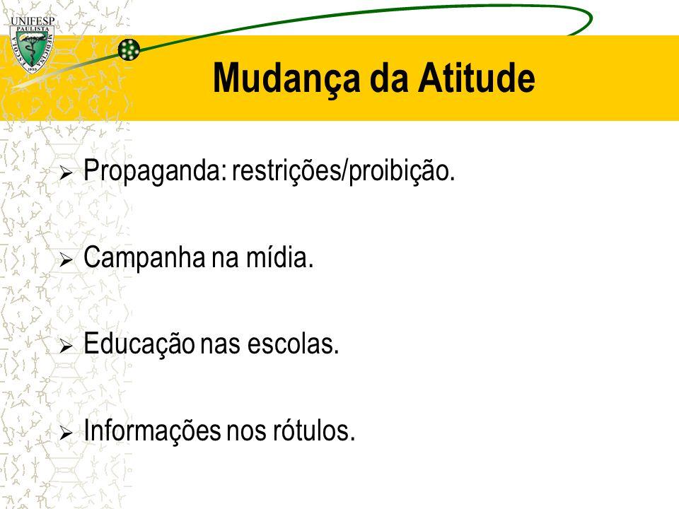 Mudança da Atitude Propaganda: restrições/proibição. Campanha na mídia. Educação nas escolas. Informações nos rótulos.