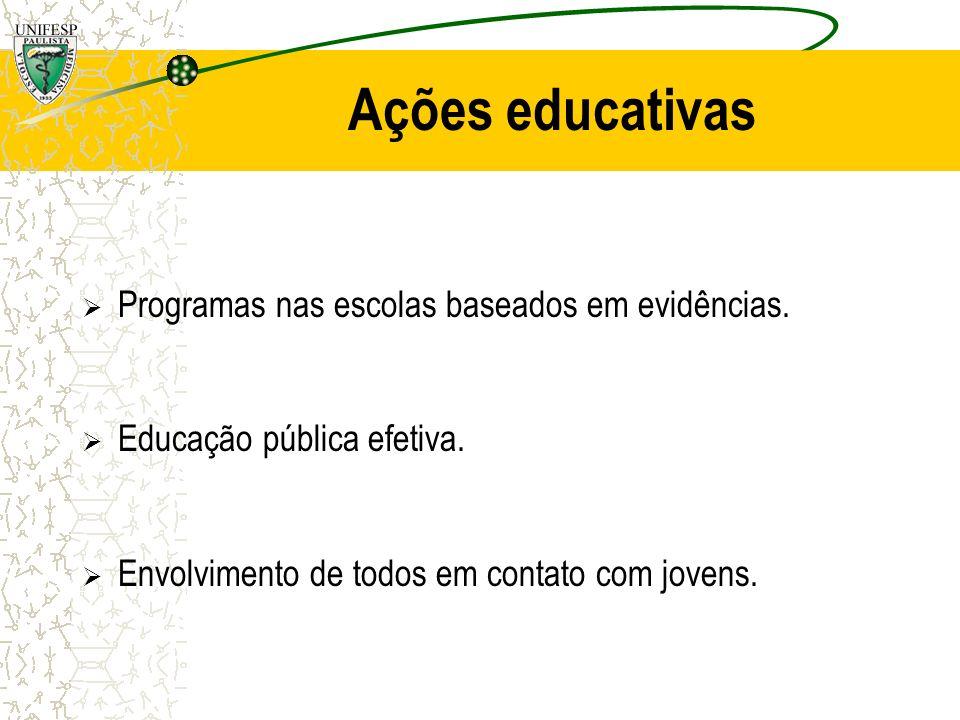 Ações educativas Programas nas escolas baseados em evidências. Educação pública efetiva. Envolvimento de todos em contato com jovens.