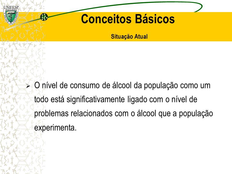Conceitos Básicos Situação Atual O nível de consumo de álcool da população como um todo está significativamente ligado com o nível de problemas relaci