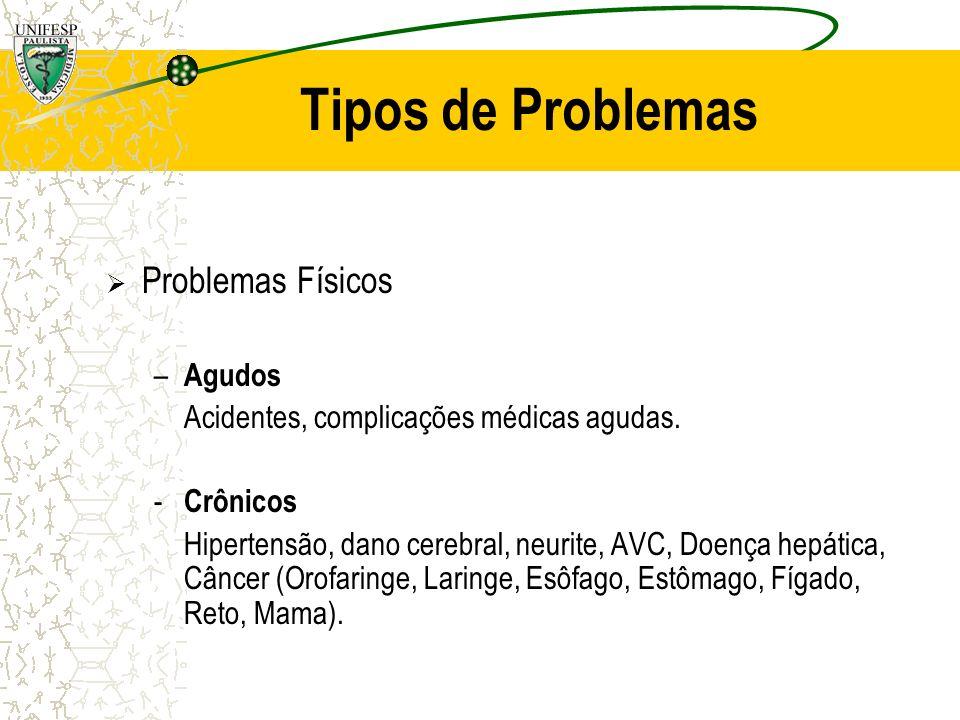 Tipos de Problemas Problemas Físicos – Agudos Acidentes, complicações médicas agudas. - Crônicos Hipertensão, dano cerebral, neurite, AVC, Doença hepá