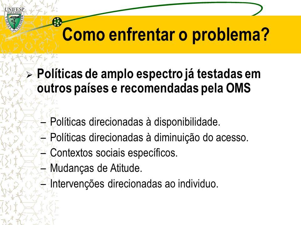 Conceito - Política Arte de governar um Estado e regular suas relações com os outros.
