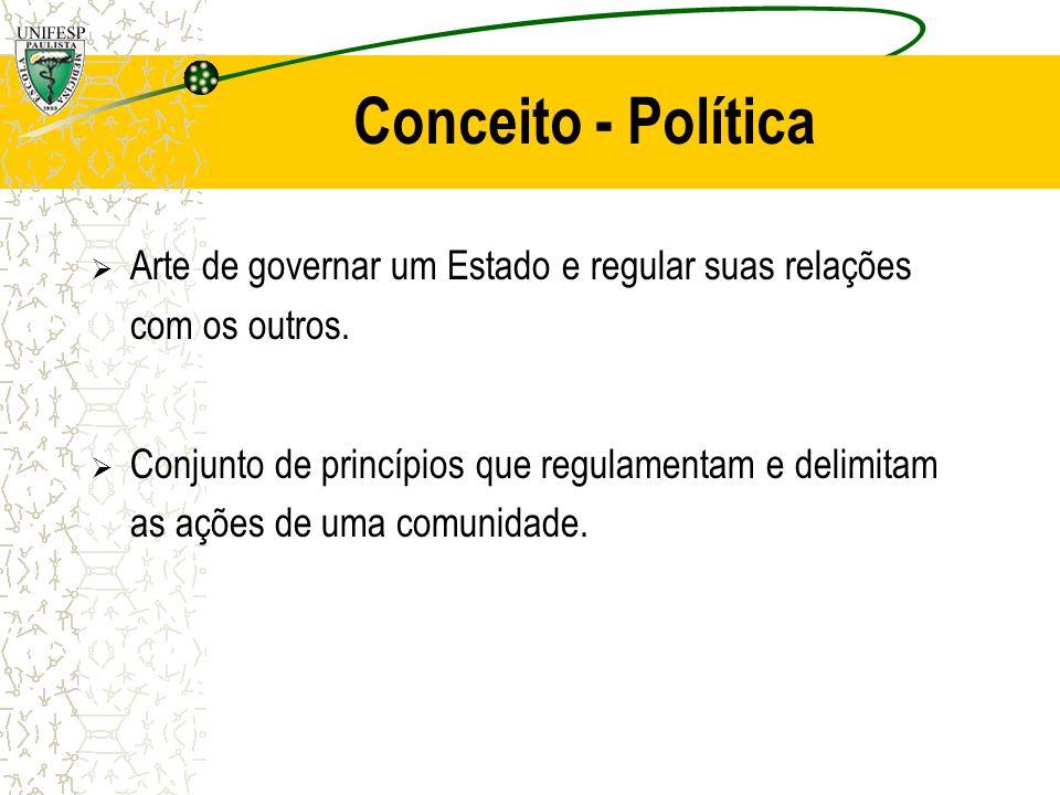 Conceito - Política Arte de governar um Estado e regular suas relações com os outros. Conjunto de princípios que regulamentam e delimitam as ações de