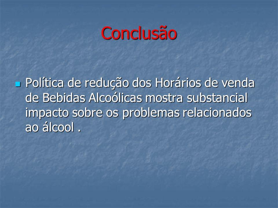 Conclusão Política de redução dos Horários de venda de Bebidas Alcoólicas mostra substancial impacto sobre os problemas relacionados ao álcool.