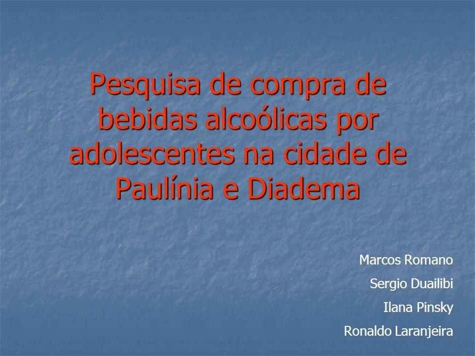 Pesquisa de compra de bebidas alcoólicas por adolescentes na cidade de Paulínia e Diadema Marcos Romano Sergio Duailibi Ilana Pinsky Ronaldo Laranjeira