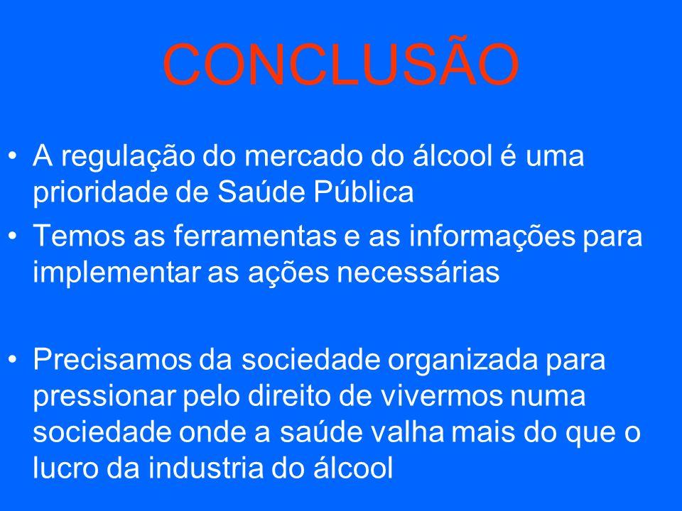 CONCLUSÃO A regulação do mercado do álcool é uma prioridade de Saúde Pública Temos as ferramentas e as informações para implementar as ações necessárias Precisamos da sociedade organizada para pressionar pelo direito de vivermos numa sociedade onde a saúde valha mais do que o lucro da industria do álcool