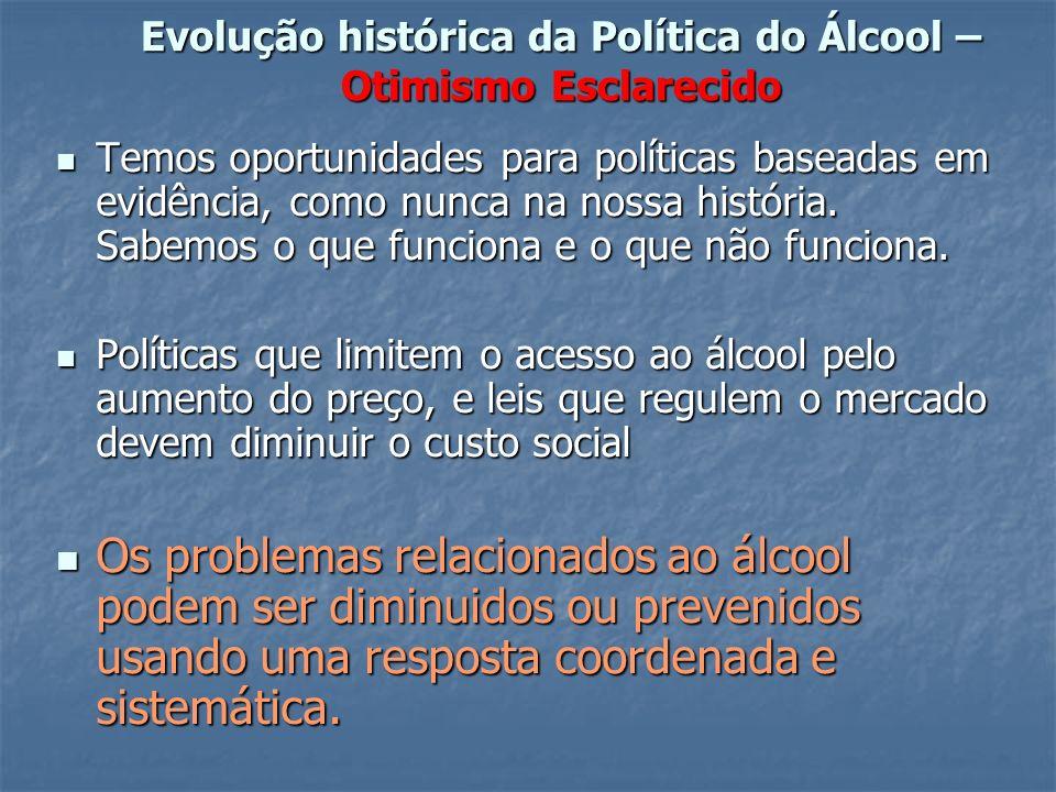 Evolução histórica da Política do Álcool – Otimismo Esclarecido Temos oportunidades para políticas baseadas em evidência, como nunca na nossa história.