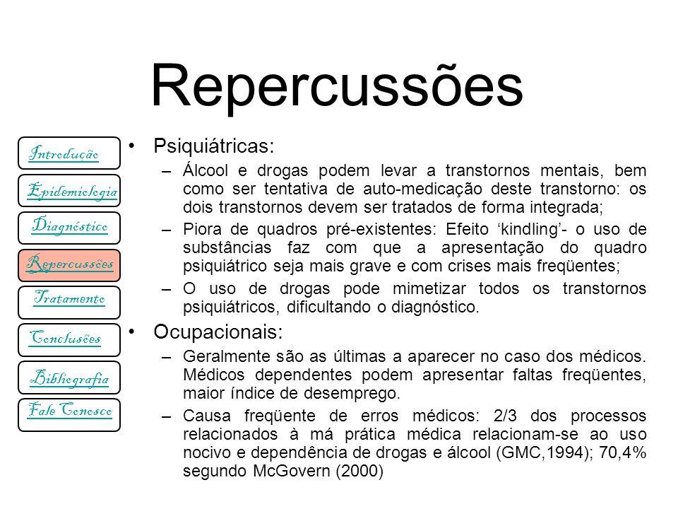 Repercussões Psiquiátricas: –Álcool e drogas podem levar a transtornos mentais, bem como ser tentativa de auto-medicação deste transtorno: os dois tra