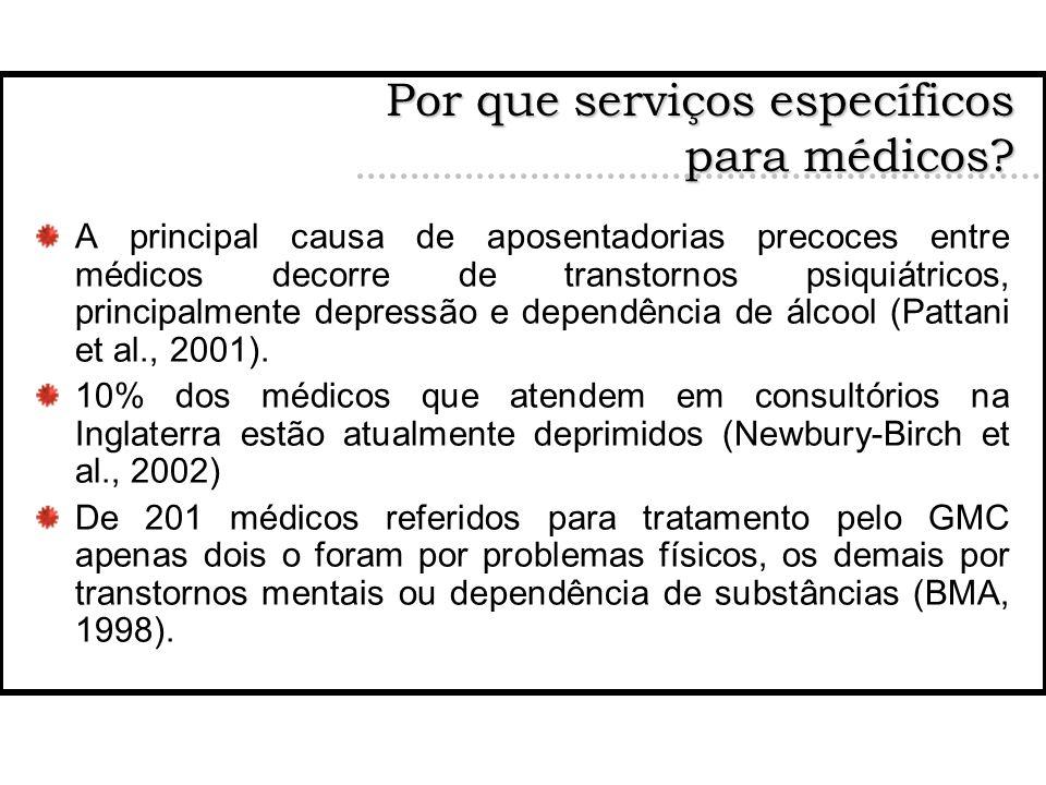 A principal causa de aposentadorias precoces entre médicos decorre de transtornos psiquiátricos, principalmente depressão e dependência de álcool (Pat