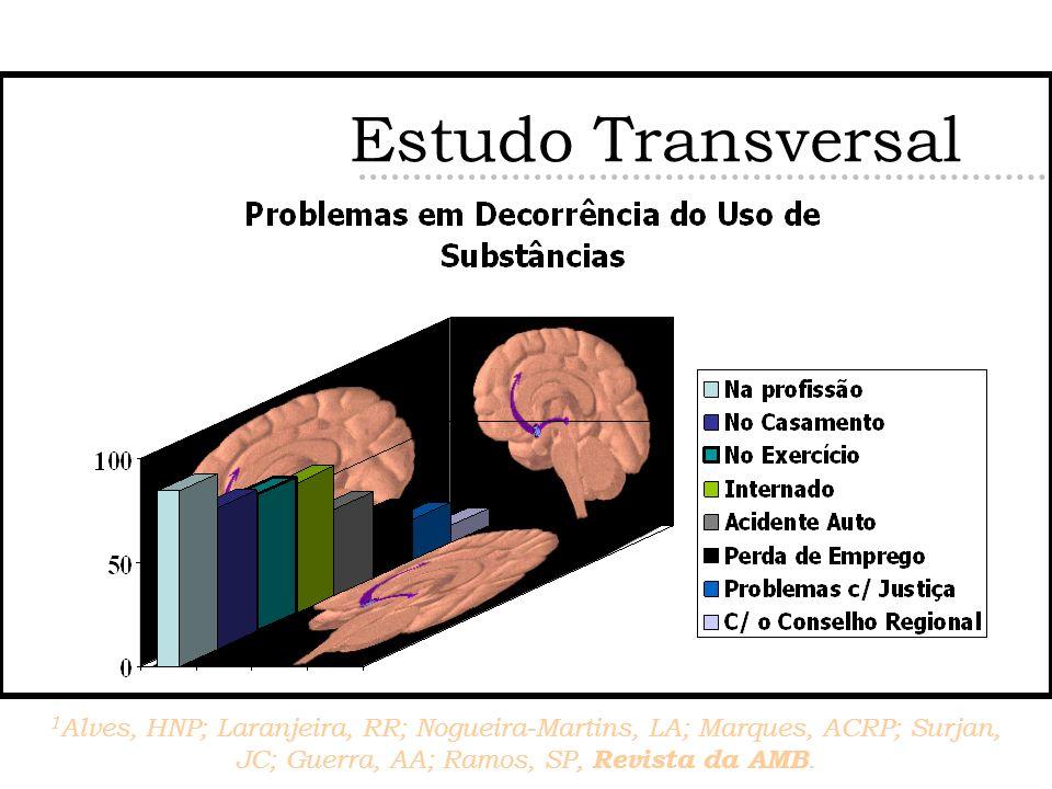 Estudo Transversal 1 Alves, HNP; Laranjeira, RR; Nogueira-Martins, LA; Marques, ACRP; Surjan, JC; Guerra, AA; Ramos, SP, Revista da AMB.