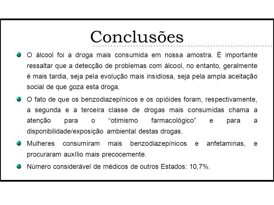 Conclusões O álcool foi a droga mais consumida em nossa amostra. É importante ressaltar que a detecção de problemas com álcool, no entanto, geralmente