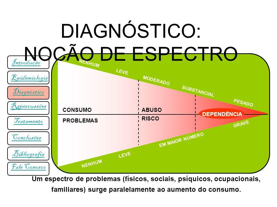 A principal causa de aposentadorias precoces entre médicos decorre de transtornos psiquiátricos, principalmente depressão e dependência de álcool (Pattani et al., 2001).