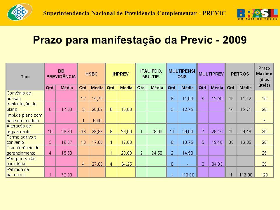 Superintendência Nacional de Previdência Complementar - PREVIC Prazo para manifestação da Previc - 2009