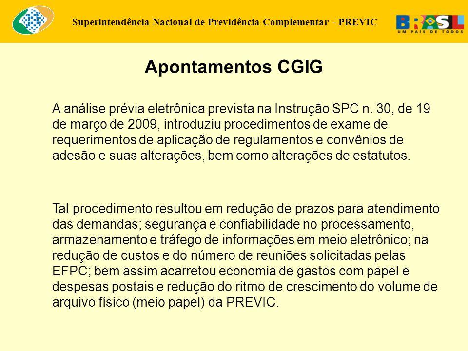 Superintendência Nacional de Previdência Complementar - PREVIC Apontamentos CGIG A análise prévia eletrônica prevista na Instrução SPC n. 30, de 19 de