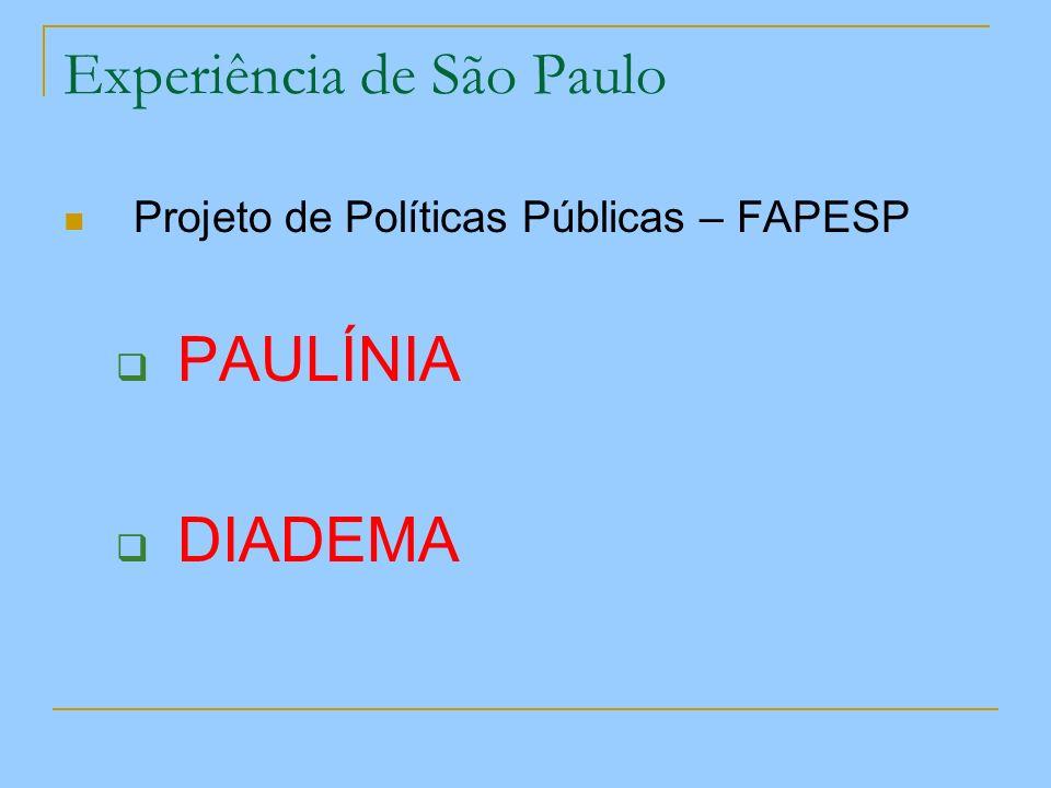 Experiência de São Paulo Projeto de Políticas Públicas – FAPESP PAULÍNIA DIADEMA