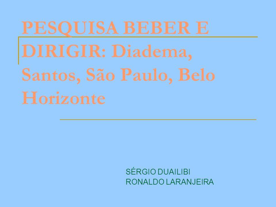 PESQUISA BEBER E DIRIGIR: Diadema, Santos, São Paulo, Belo Horizonte SÉRGIO DUAILIBI RONALDO LARANJEIRA