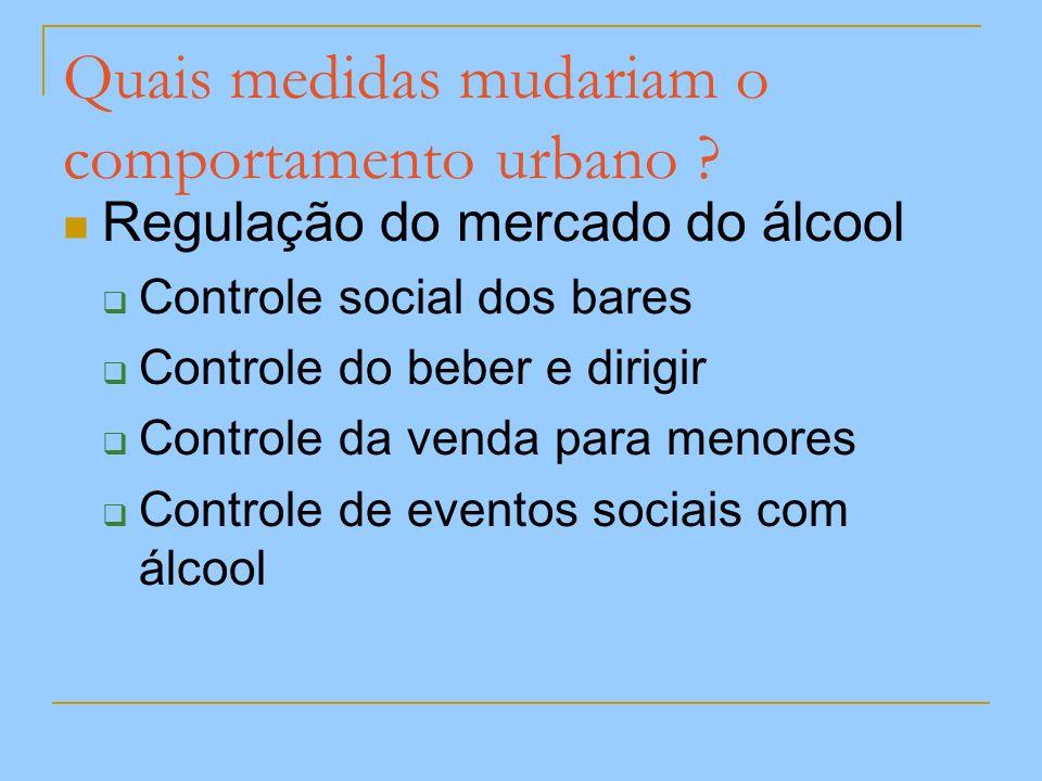 Quais medidas mudariam o comportamento urbano ? Regulação do mercado do álcool Controle social dos bares Controle do beber e dirigir Controle da venda