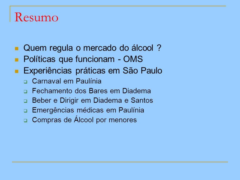 Resumo Quem regula o mercado do álcool ? Políticas que funcionam - OMS Experiências práticas em São Paulo Carnaval em Paulínia Fechamento dos Bares em