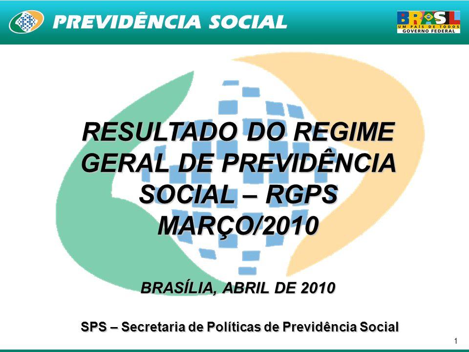 1 RESULTADO DO REGIME GERAL DE PREVIDÊNCIA SOCIAL – RGPS MARÇO/2010 BRASÍLIA, ABRIL DE 2010 SPS – Secretaria de Políticas de Previdência Social