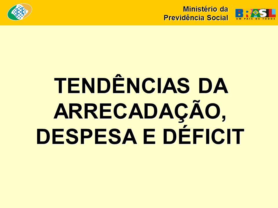 TENDÊNCIAS DA ARRECADAÇÃO, DESPESA E DÉFICIT Ministério da Previdência Social