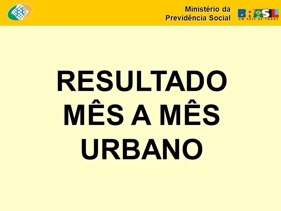 RESULTADO MÊS A MÊS URBANO Ministério da Previdência Social