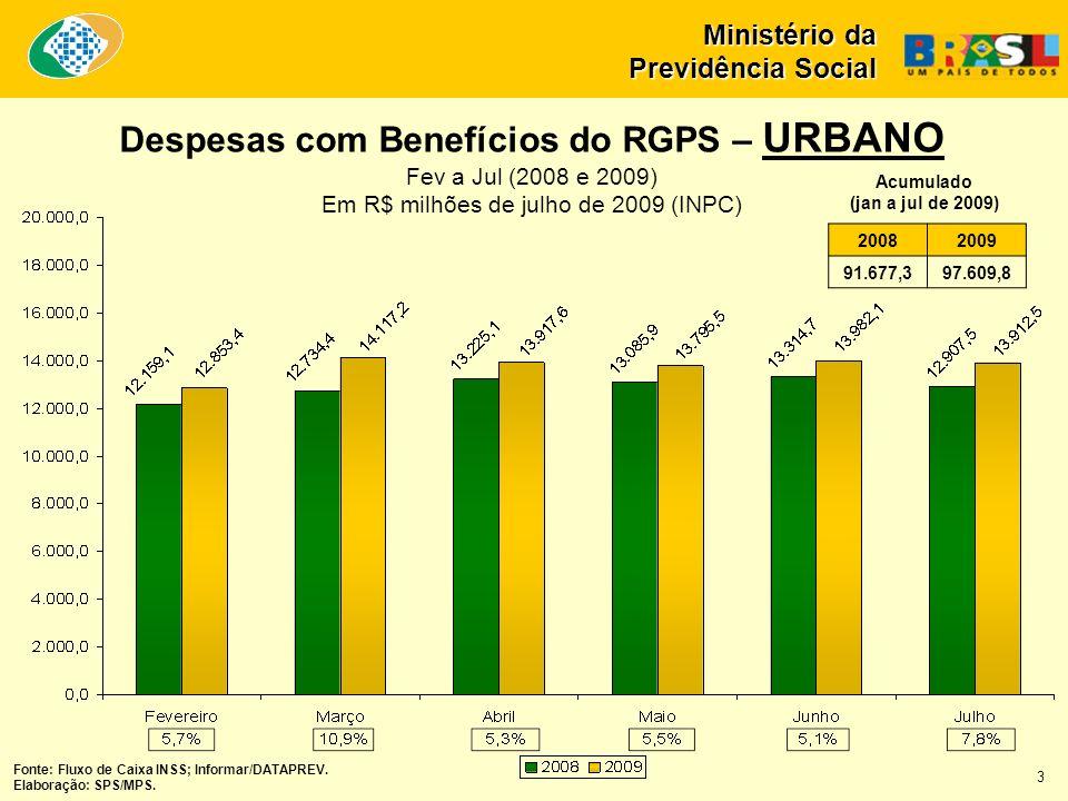 Despesas com Benefícios do RGPS – URBANO Fev a Jul (2008 e 2009) Em R$ milhões de julho de 2009 (INPC) Ministério da Previdência Social 20082009 91.67