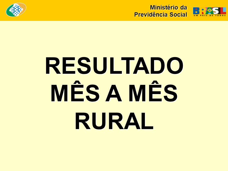 RESULTADO MÊS A MÊS RURAL Ministério da Previdência Social