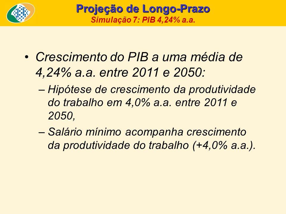 Crescimento do PIB a uma média de 4,24% a.a. entre 2011 e 2050: –Hipótese de crescimento da produtividade do trabalho em 4,0% a.a. entre 2011 e 2050,