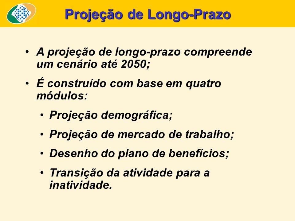 Projeção de Longo-Prazo A projeção de longo-prazo compreende um cenário até 2050; É construído com base em quatro módulos: Projeção demográfica; Proje