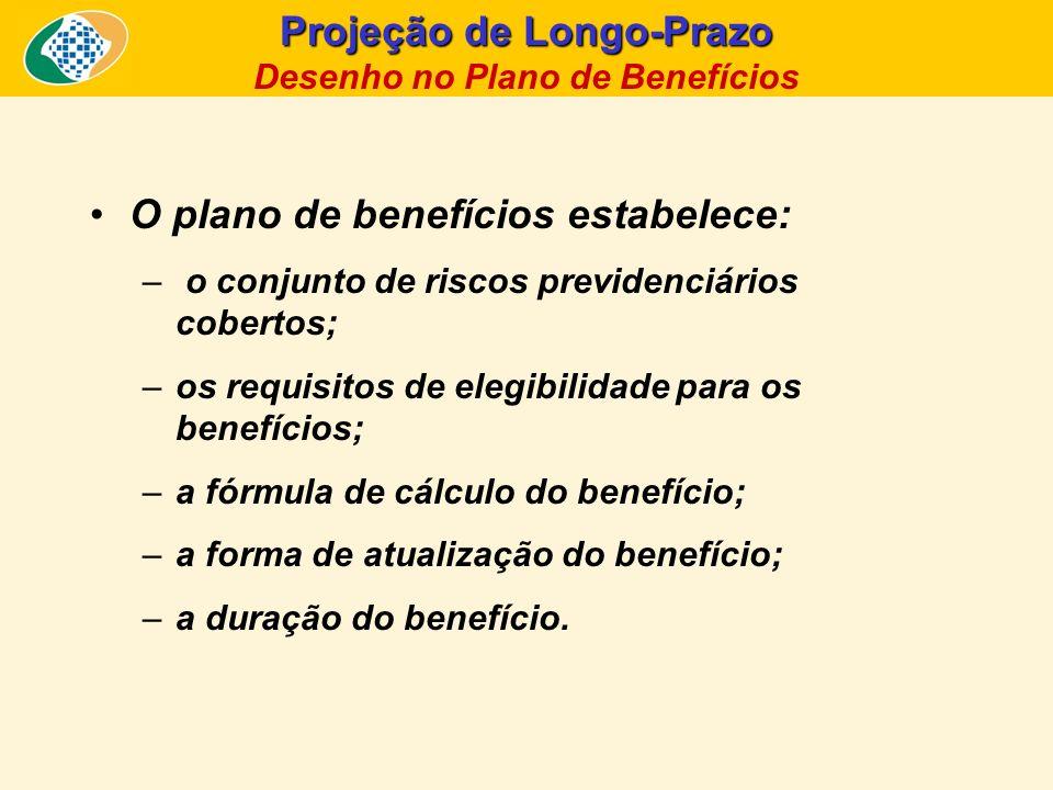 O plano de benefícios estabelece: – o conjunto de riscos previdenciários cobertos; –os requisitos de elegibilidade para os benefícios; –a fórmula de c