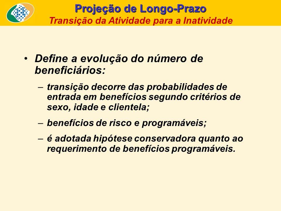 Define a evolução do número de beneficiários: –transição decorre das probabilidades de entrada em benefícios segundo critérios de sexo, idade e client