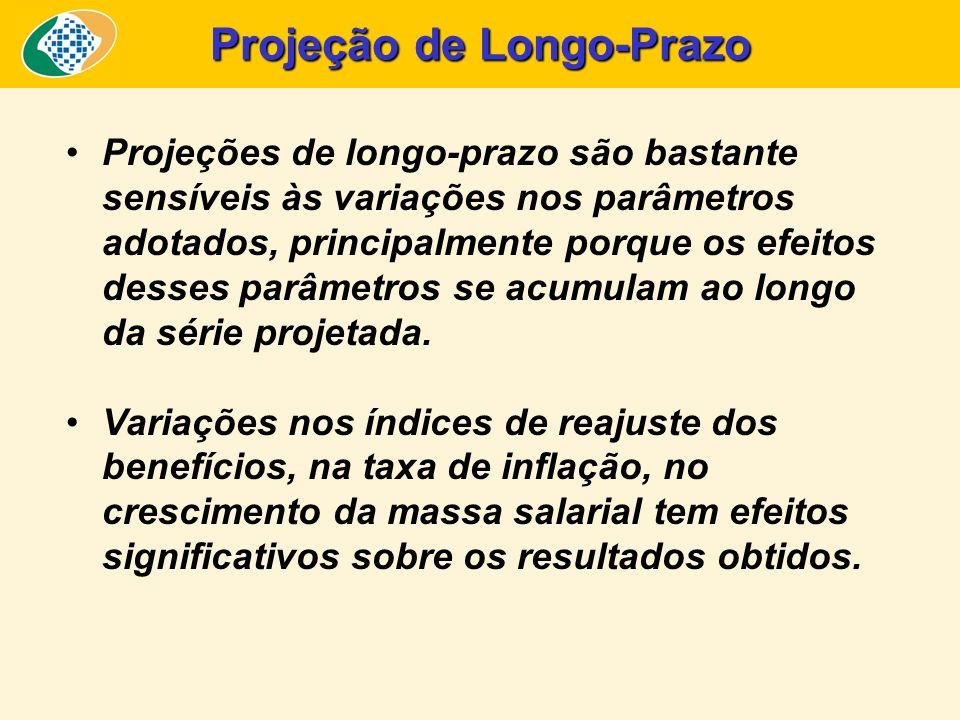 Projeção de Longo-Prazo Projeções de longo-prazo são bastante sensíveis às variações nos parâmetros adotados, principalmente porque os efeitos desses