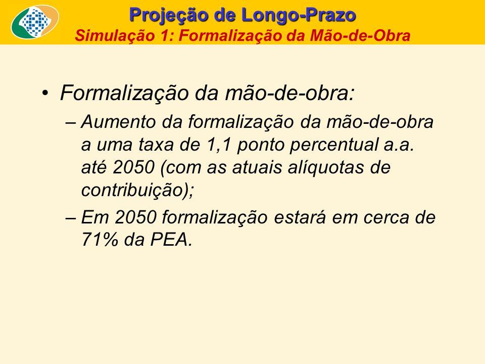 Projeção de Longo-Prazo Simulação 1: Formalização da Mão-de-Obra Formalização da mão-de-obra: –Aumento da formalização da mão-de-obra a uma taxa de 1,