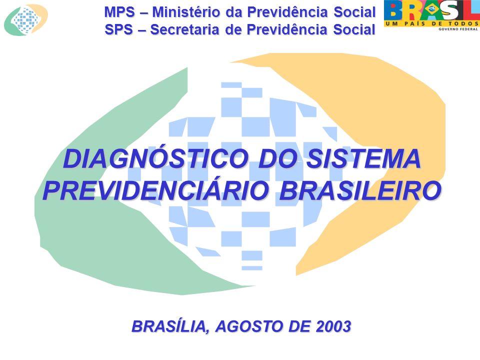 MPS – Ministério da Previdência Social SPS – Secretaria de Previdência Social DIAGNÓSTICO DO SISTEMA PREVIDENCIÁRIO BRASILEIRO BRASÍLIA, AGOSTO DE 2003