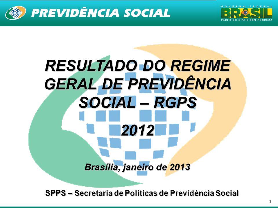 1 RESULTADO DO REGIME GERAL DE PREVIDÊNCIA SOCIAL – RGPS 2012 Brasília, janeiro de 2013 SPPS – Secretaria de Políticas de Previdência Social