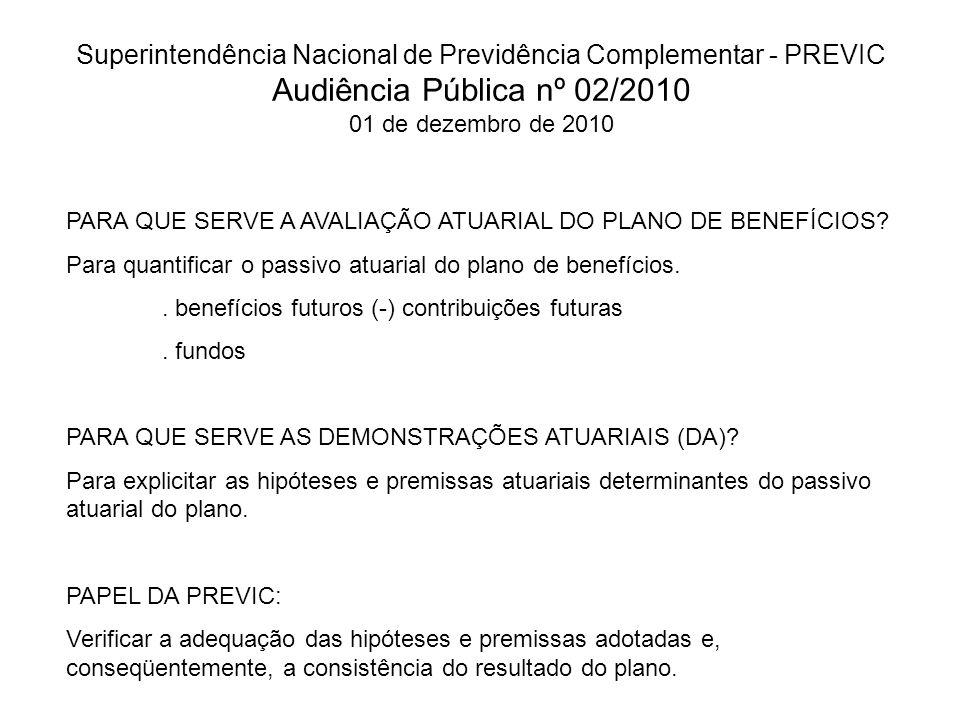 Superintendência Nacional de Previdência Complementar - PREVIC Audiência Pública nº 02/2010 01 de dezembro de 2010 PARA QUE SERVE A AVALIAÇÃO ATUARIAL