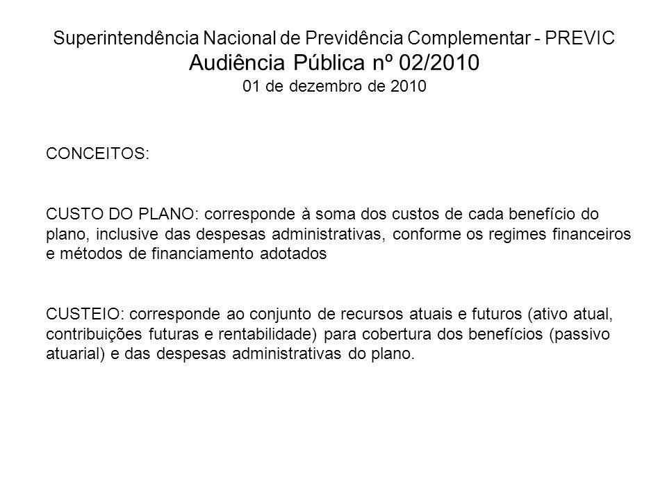 Superintendência Nacional de Previdência Complementar - PREVIC Audiência Pública nº 02/2010 01 de dezembro de 2010 CONCEITOS: CUSTO DO PLANO: correspo