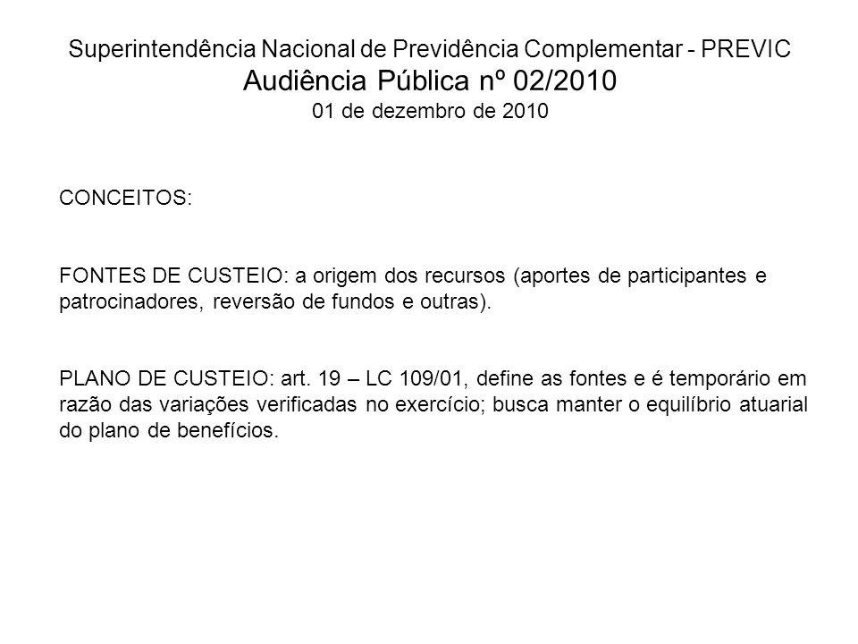 Superintendência Nacional de Previdência Complementar - PREVIC Audiência Pública nº 02/2010 01 de dezembro de 2010 CONCEITOS: FONTES DE CUSTEIO: a ori