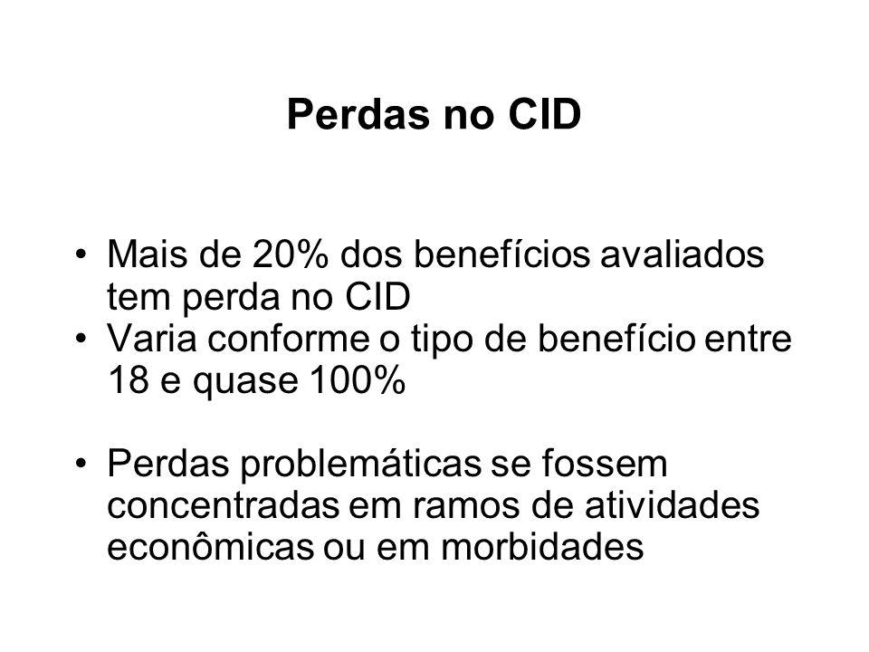 Perdas no CID Mais de 20% dos benefícios avaliados tem perda no CID Varia conforme o tipo de benefício entre 18 e quase 100% Perdas problemáticas se f