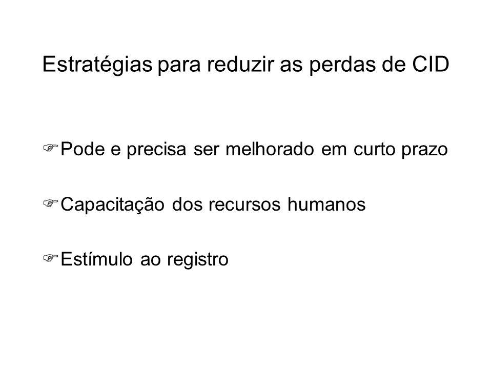Estratégias para reduzir as perdas de CID Pode e precisa ser melhorado em curto prazo Capacitação dos recursos humanos Estímulo ao registro