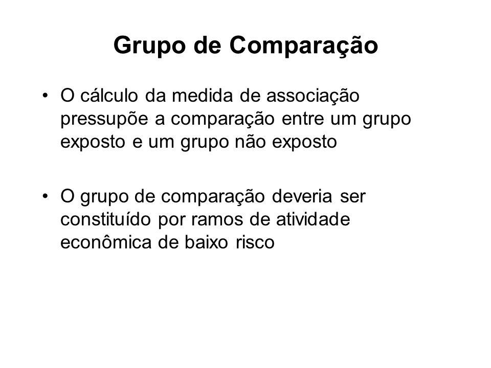 Grupo de Comparação O cálculo da medida de associação pressupõe a comparação entre um grupo exposto e um grupo não exposto O grupo de comparação dever