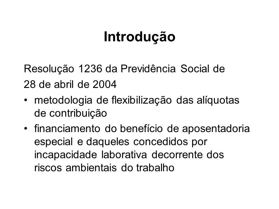 Introdução Resolução 1236 da Previdência Social de 28 de abril de 2004 metodologia de flexibilização das alíquotas de contribuição financiamento do be
